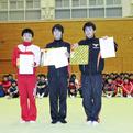 KOKUSHIKAN CUP 2014 チーム成績