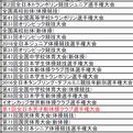 全日本男子新体操クラブ選手権、開催決定!