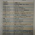 11月17日(土)、国士舘大学新体操部が多摩祭にて演技会を開催!
